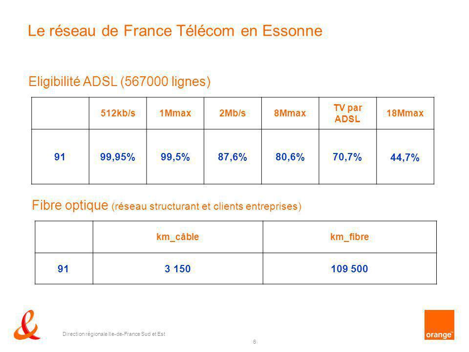 Le réseau de France Télécom en Essonne