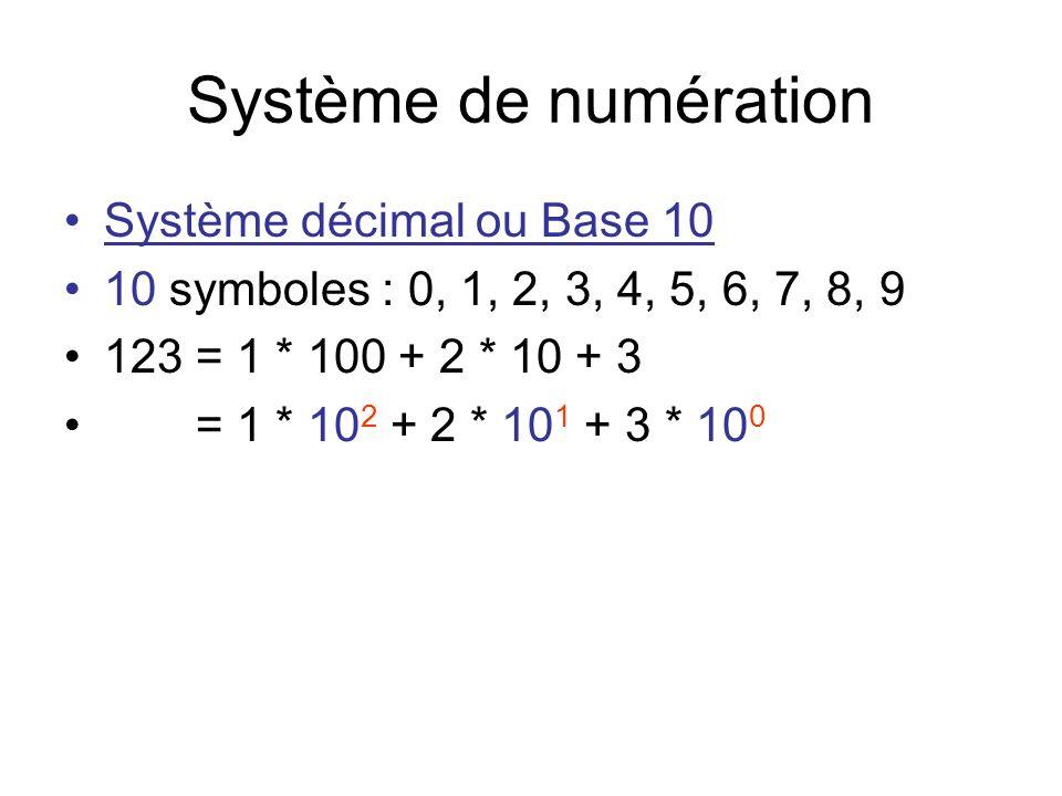 Système de numération Système décimal ou Base 10