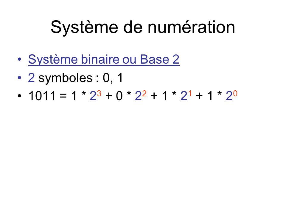 Système de numération Système binaire ou Base 2 2 symboles : 0, 1