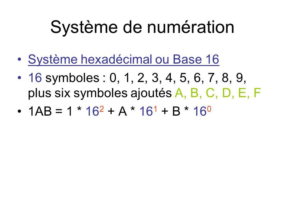 Système de numération Système hexadécimal ou Base 16