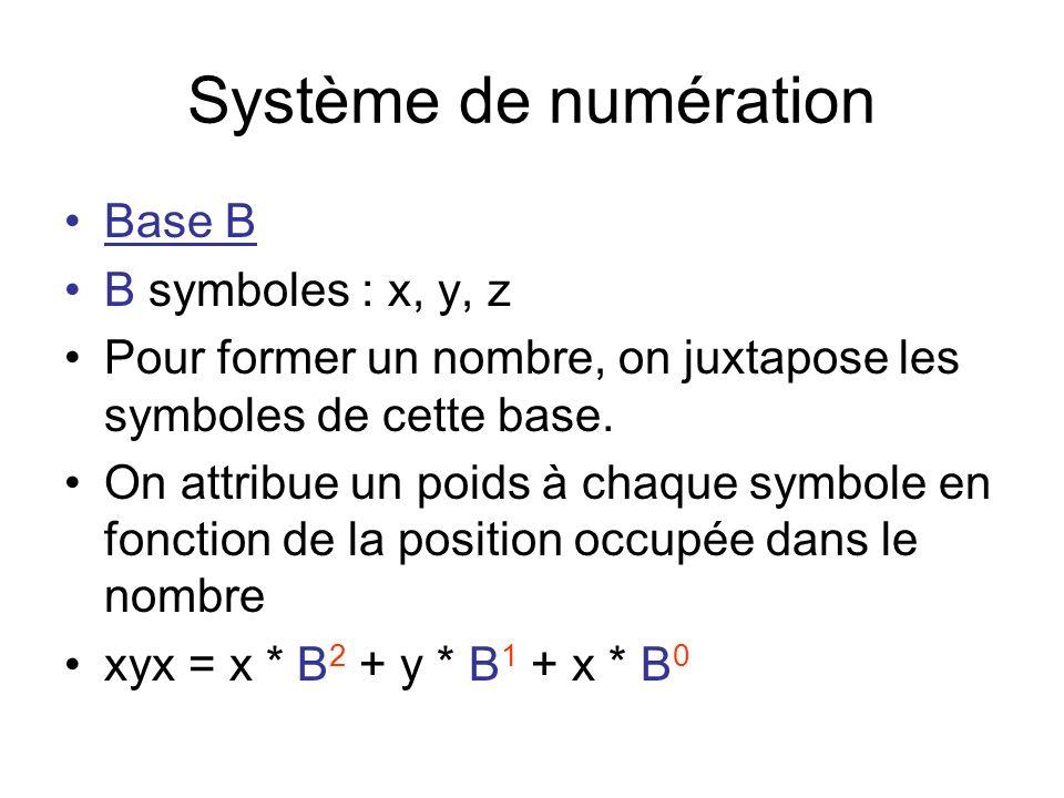 Système de numération Base B B symboles : x, y, z