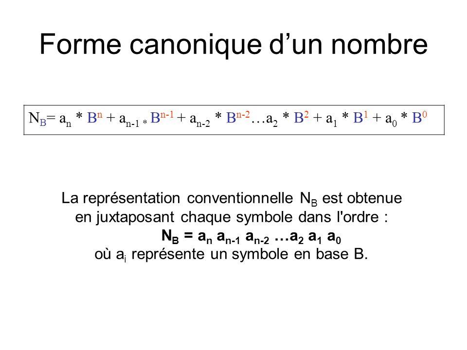 Forme canonique d'un nombre