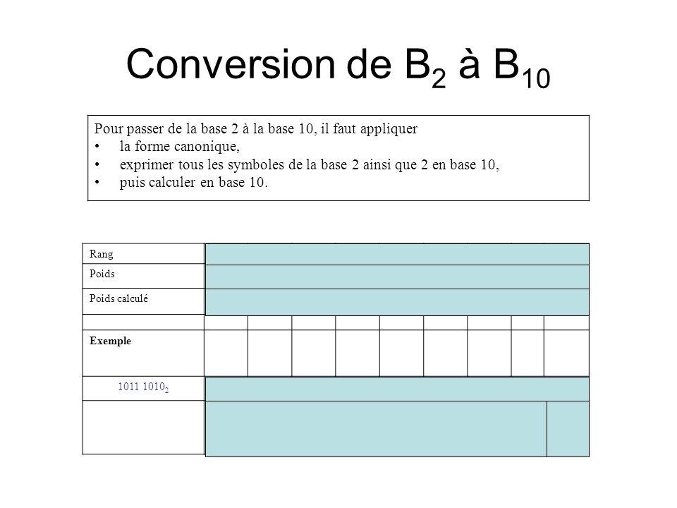 Conversion de B2 à B10 Pour passer de la base 2 à la base 10, il faut appliquer. la forme canonique,