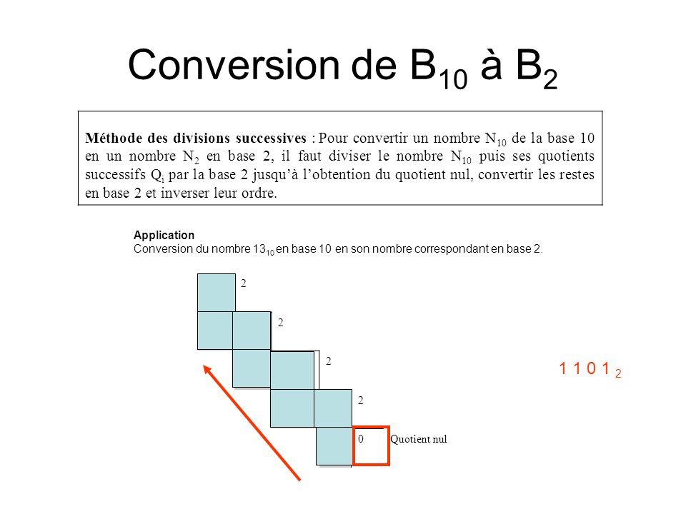 Conversion de B10 à B2