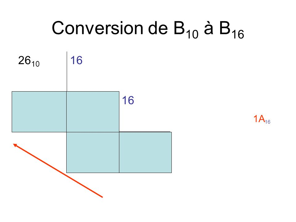 Conversion de B10 à B16 2610 16 10 1 1A16