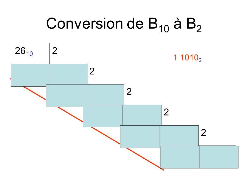 Conversion de B10 à B2 2610 2 13 1 6 3 1 10102
