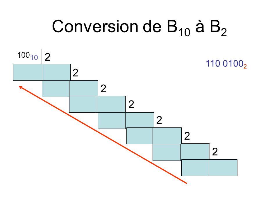 Conversion de B10 à B2 10010 2 50 25 1 12 6 3 110 01002
