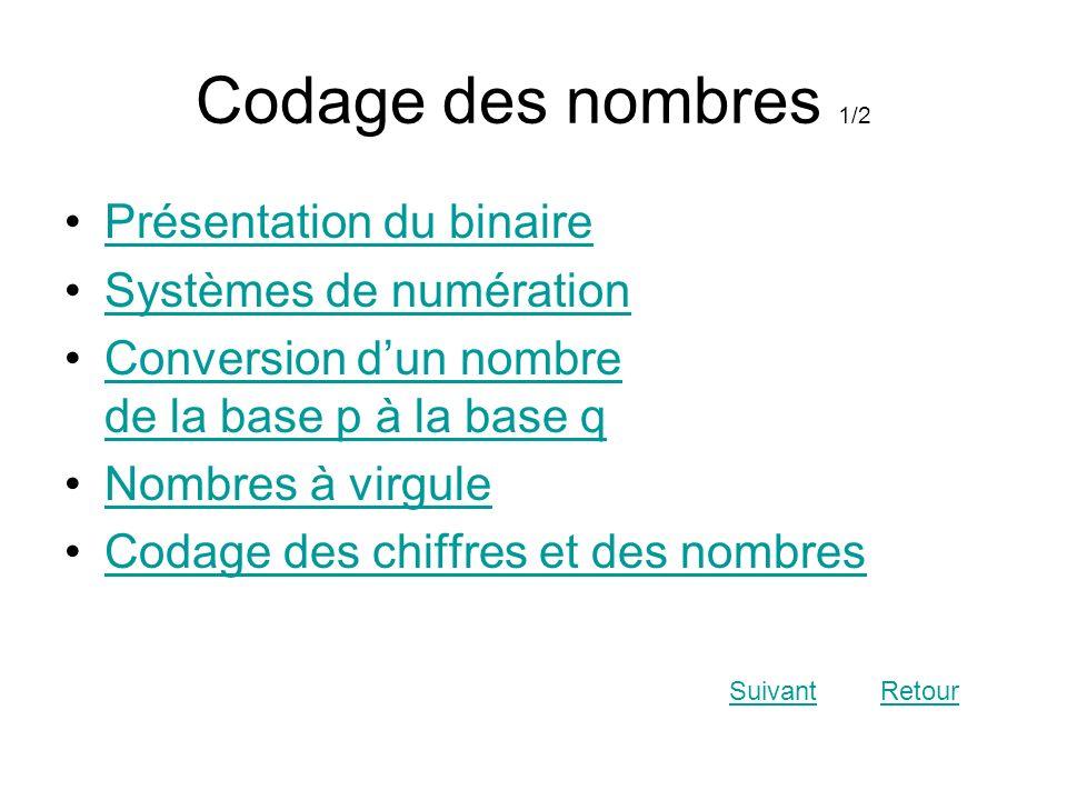 Codage des nombres 1/2 Présentation du binaire Systèmes de numération