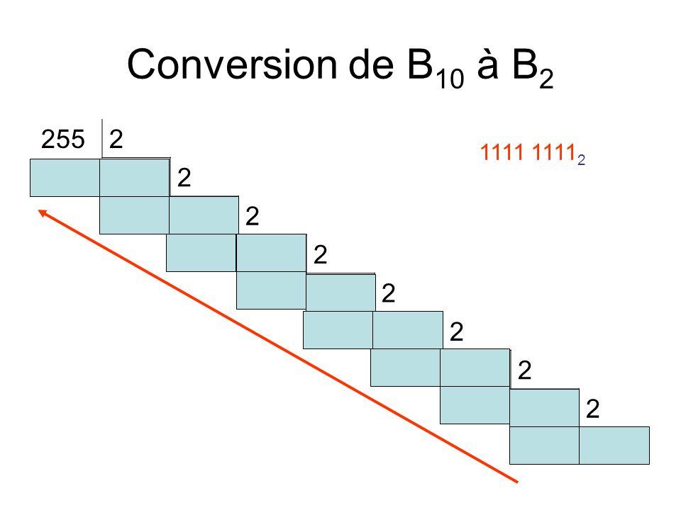 Conversion de B10 à B2 255 2 1 127 63 31 15 7 3 1111 11112