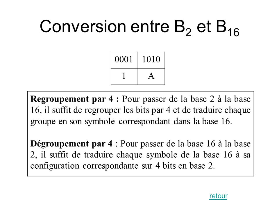 Conversion entre B2 et B16 0001 1010 1 A