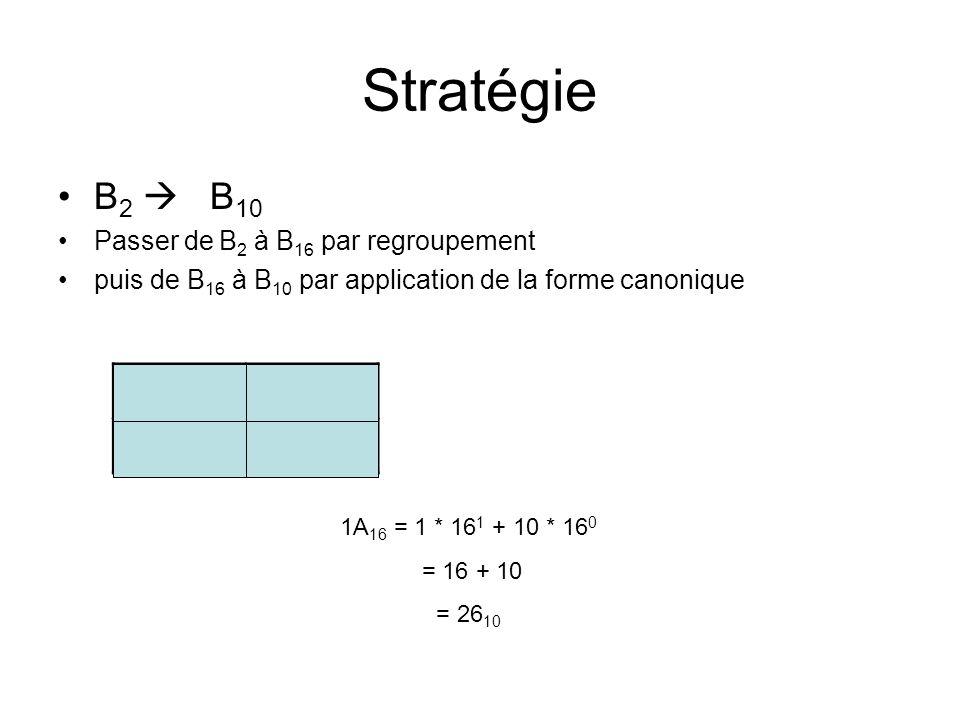 Stratégie B2  B10 0001 1010 1 A Passer de B2 à B16 par regroupement