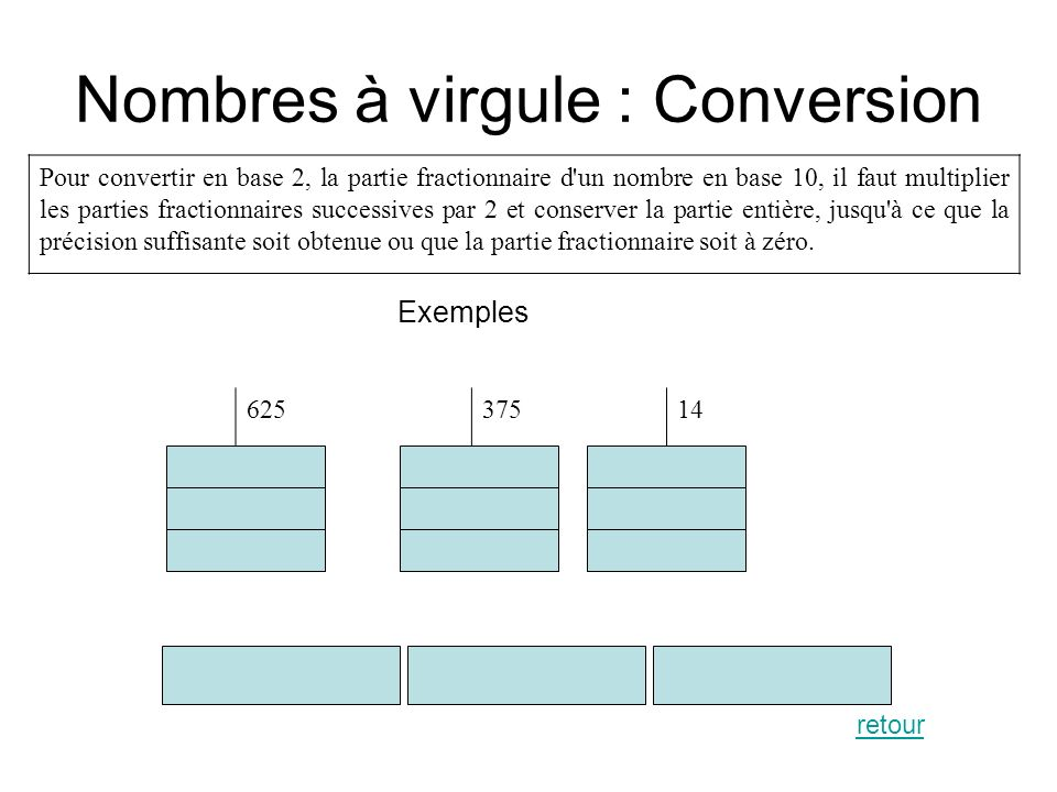 Nombres à virgule : Conversion