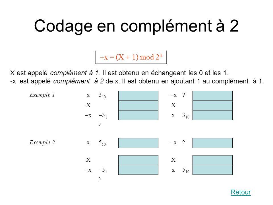Codage en complément à 2 x = (X + 1) mod 24