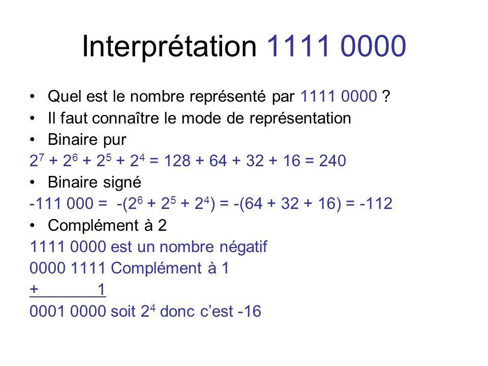 Interprétation 1111 0000 Quel est le nombre représenté par 1111 0000
