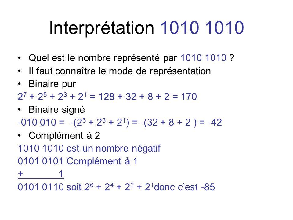Interprétation 1010 1010 Quel est le nombre représenté par 1010 1010