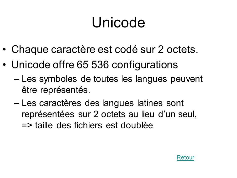 Unicode Chaque caractère est codé sur 2 octets.