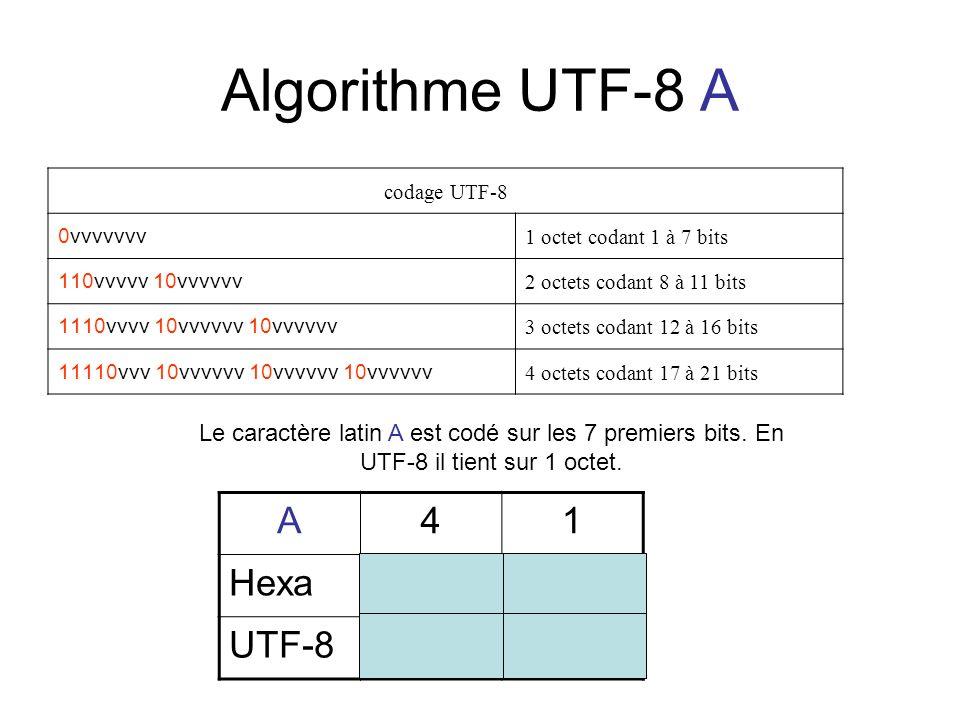 Algorithme UTF-8 A A 4 1 Hexa 0100 0001 UTF-8