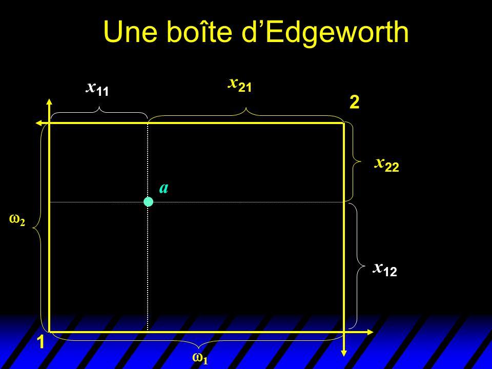 Une boîte d'Edgeworth x21 x11 2 x22 a 2 x12 1 1