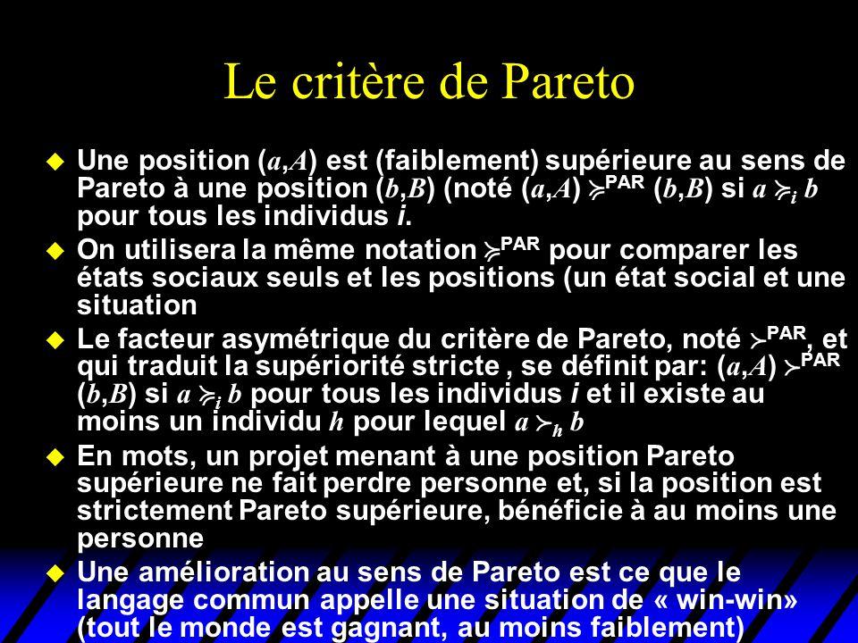 Le critère de Pareto
