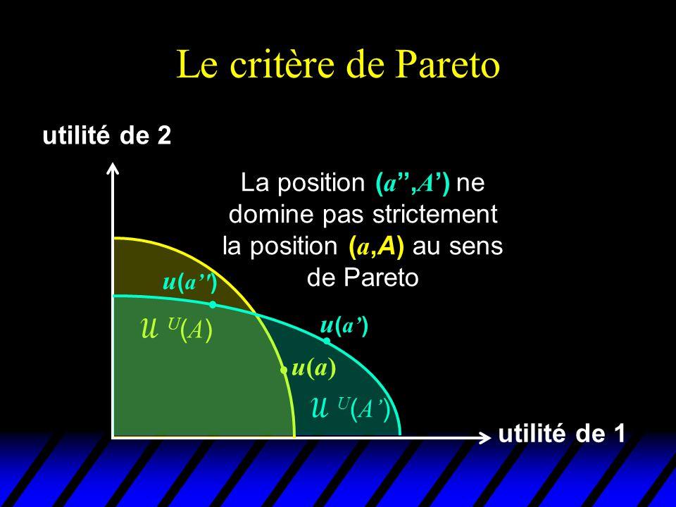 Le critère de Pareto utilité de 2