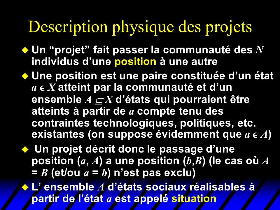 Description physique des projets