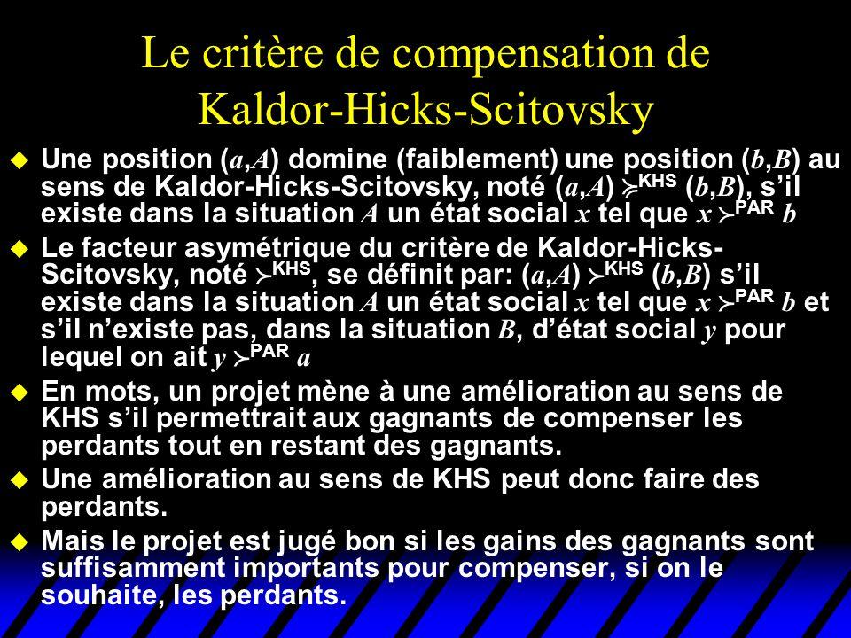 Le critère de compensation de Kaldor-Hicks-Scitovsky