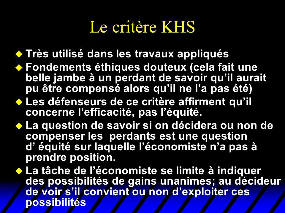 Le critère KHS Très utilisé dans les travaux appliqués