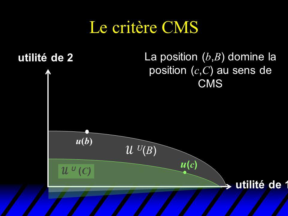La position (b,B) domine la position (c,C) au sens de CMS