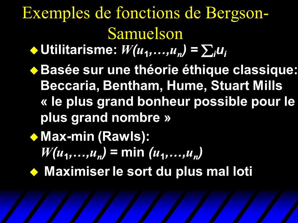 Exemples de fonctions de Bergson-Samuelson