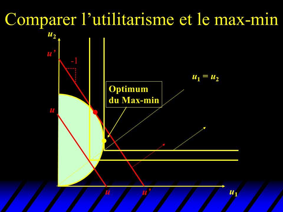 Comparer l'utilitarisme et le max-min