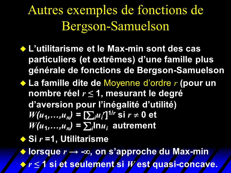 Autres exemples de fonctions de Bergson-Samuelson