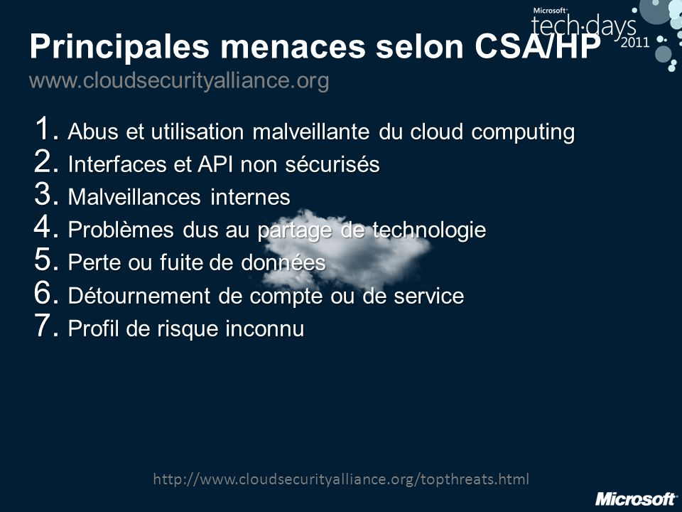 Principales menaces selon CSA/HP www.cloudsecurityalliance.org