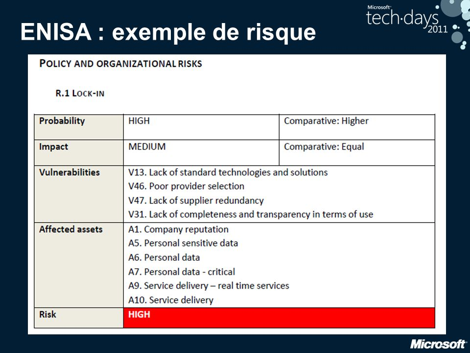 ENISA : exemple de risque