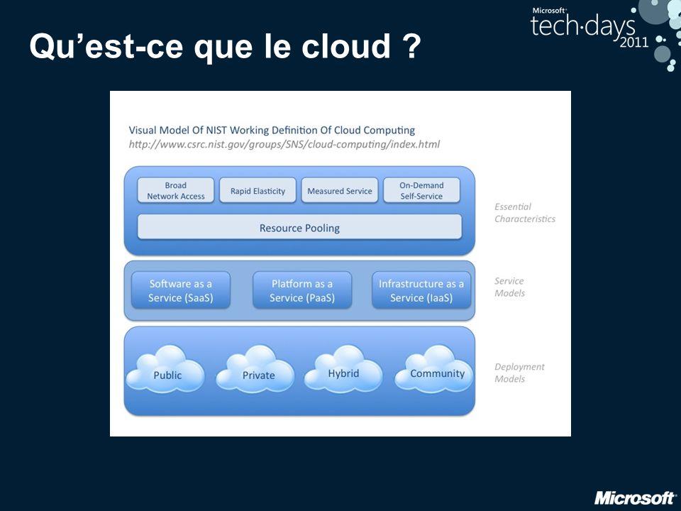Qu'est-ce que le cloud