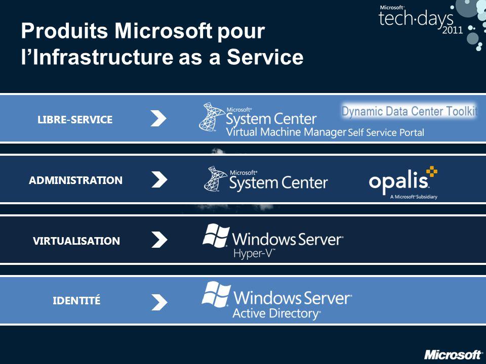Produits Microsoft pour l'Infrastructure as a Service