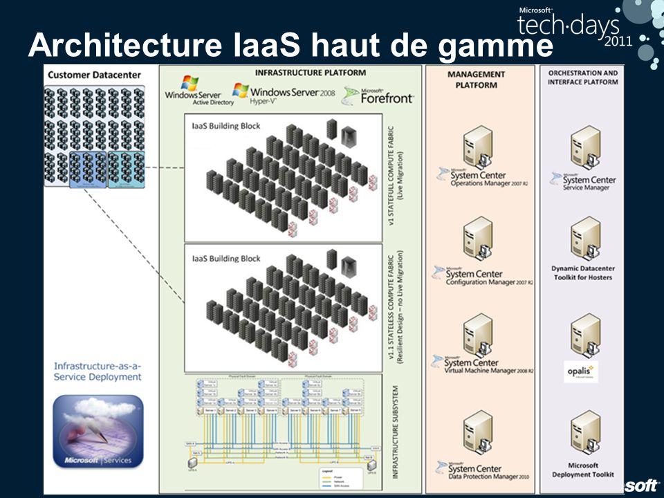 Architecture IaaS haut de gamme