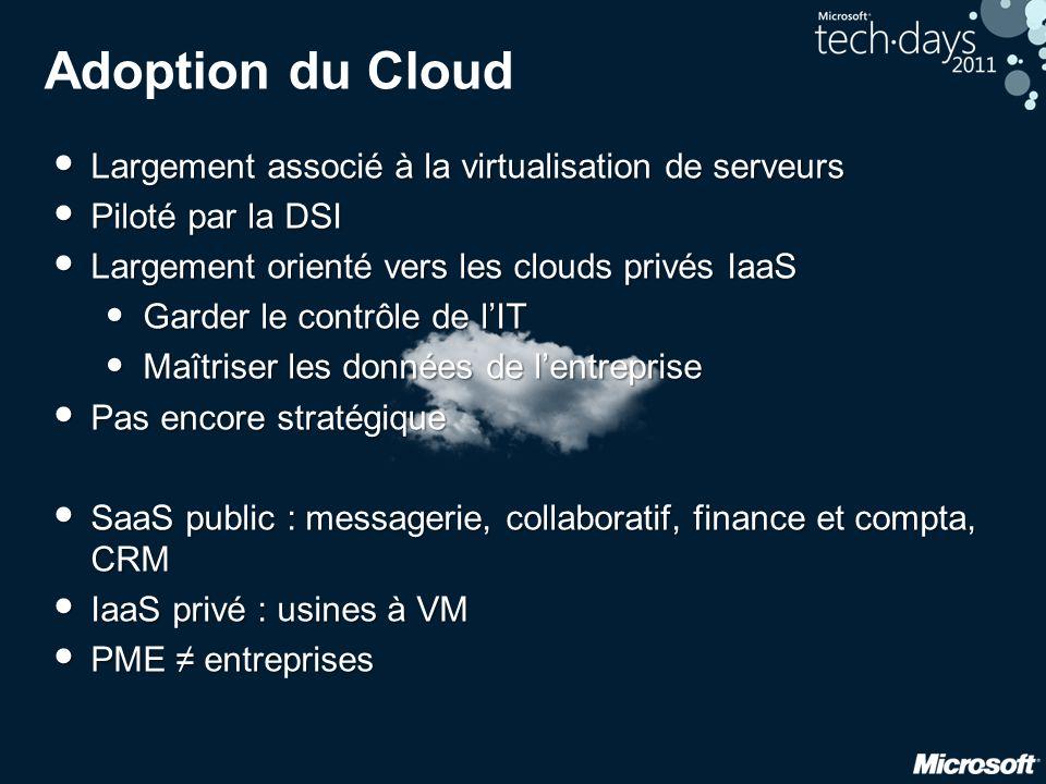 Adoption du Cloud Largement associé à la virtualisation de serveurs