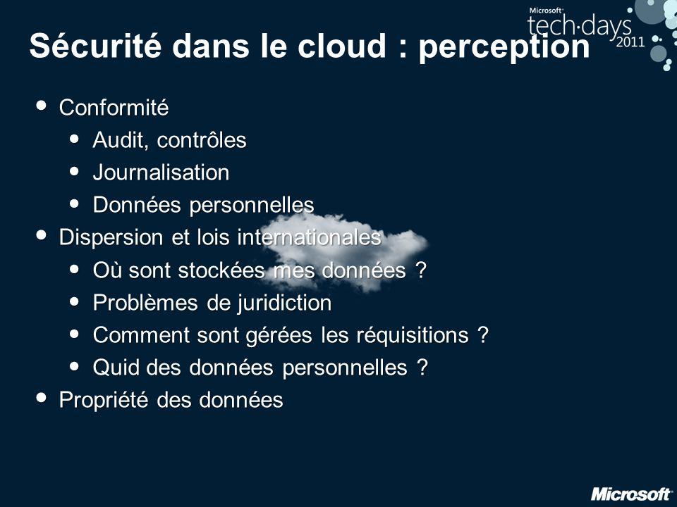 Sécurité dans le cloud : perception