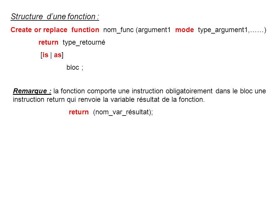 Structure d'une fonction :