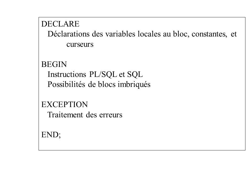 DECLARE Déclarations des variables locales au bloc, constantes, et curseurs. BEGIN. Instructions PL/SQL et SQL.