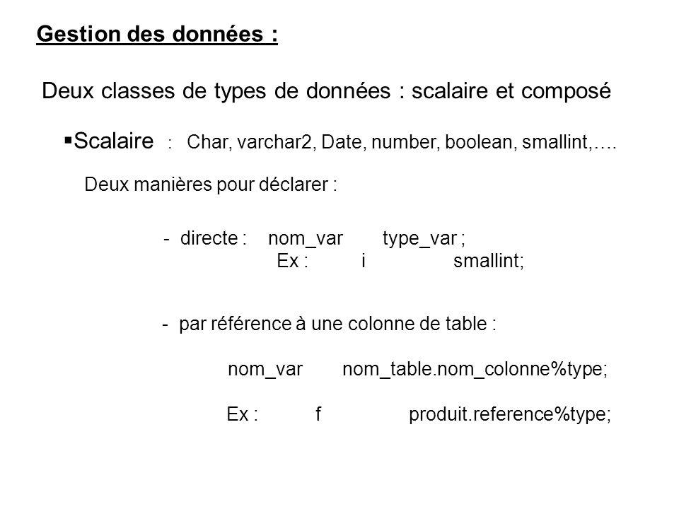 Deux classes de types de données : scalaire et composé