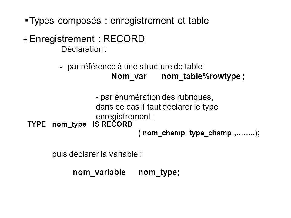Types composés : enregistrement et table