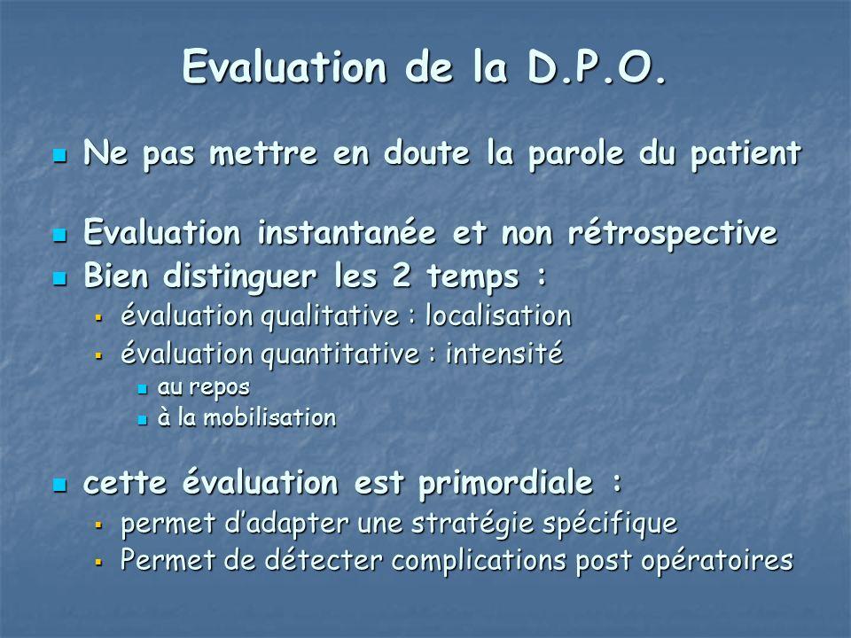 Evaluation de la D.P.O. Ne pas mettre en doute la parole du patient