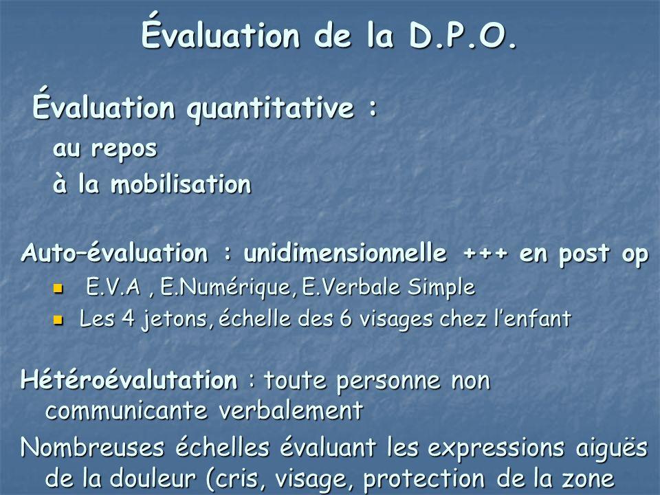 Évaluation de la D.P.O. Évaluation quantitative : au repos