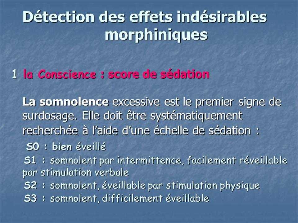 Détection des effets indésirables morphiniques
