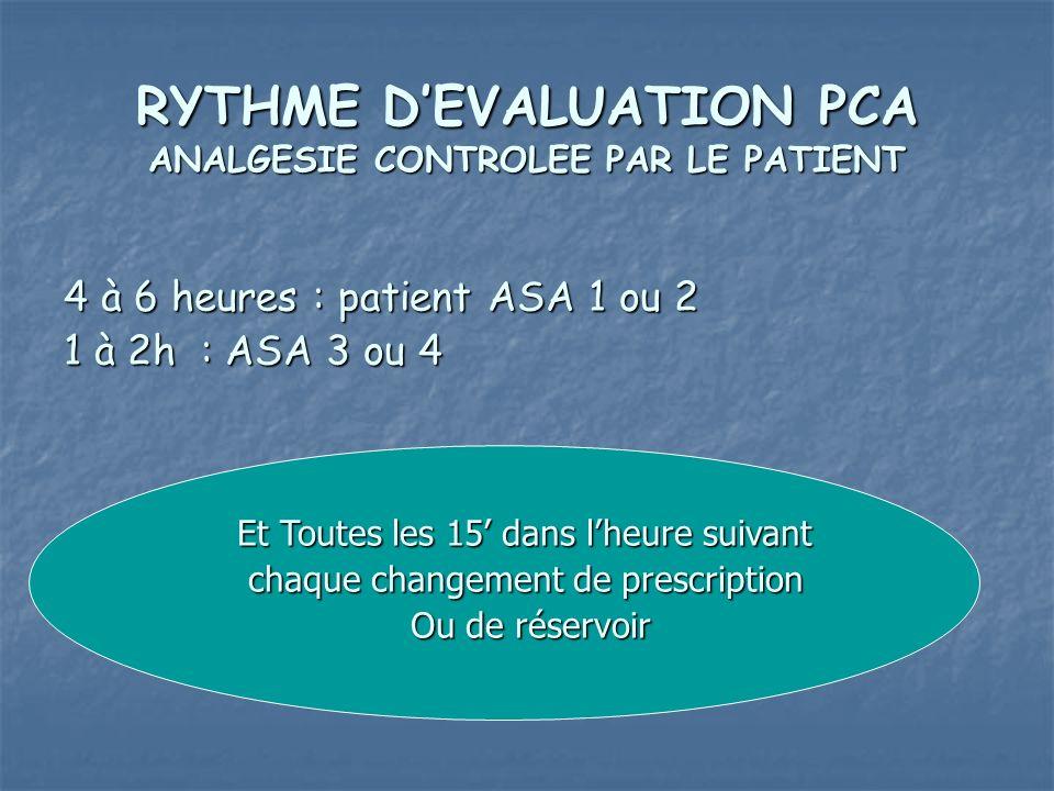 RYTHME D'EVALUATION PCA ANALGESIE CONTROLEE PAR LE PATIENT