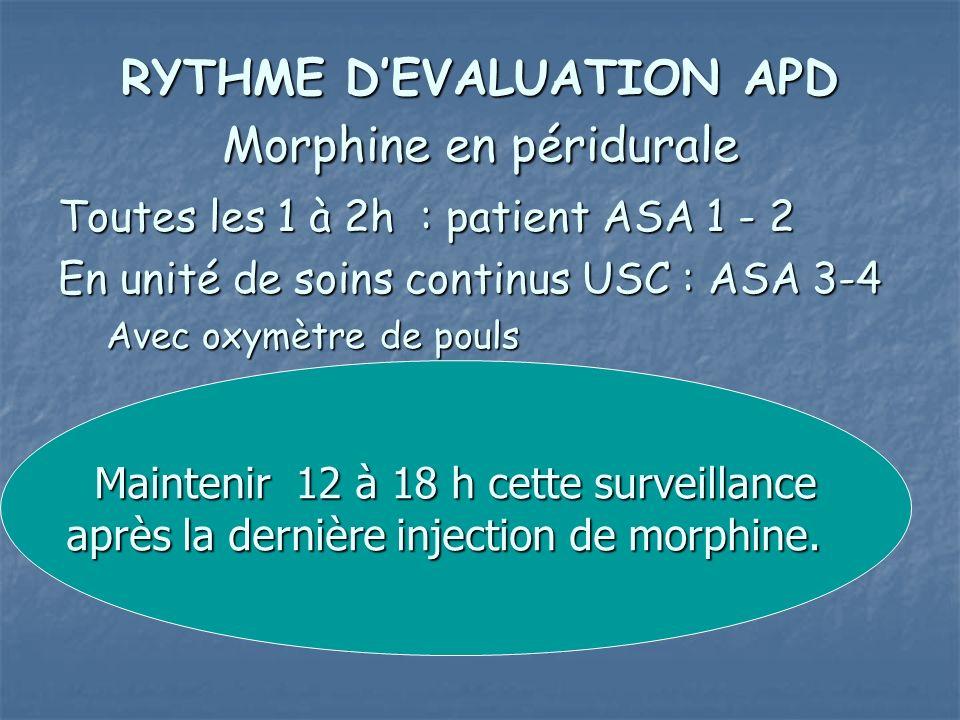RYTHME D'EVALUATION APD Morphine en péridurale