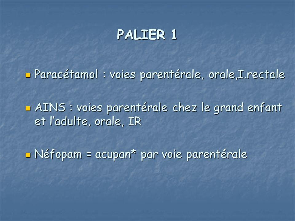 PALIER 1 Paracétamol : voies parentérale, orale,I.rectale
