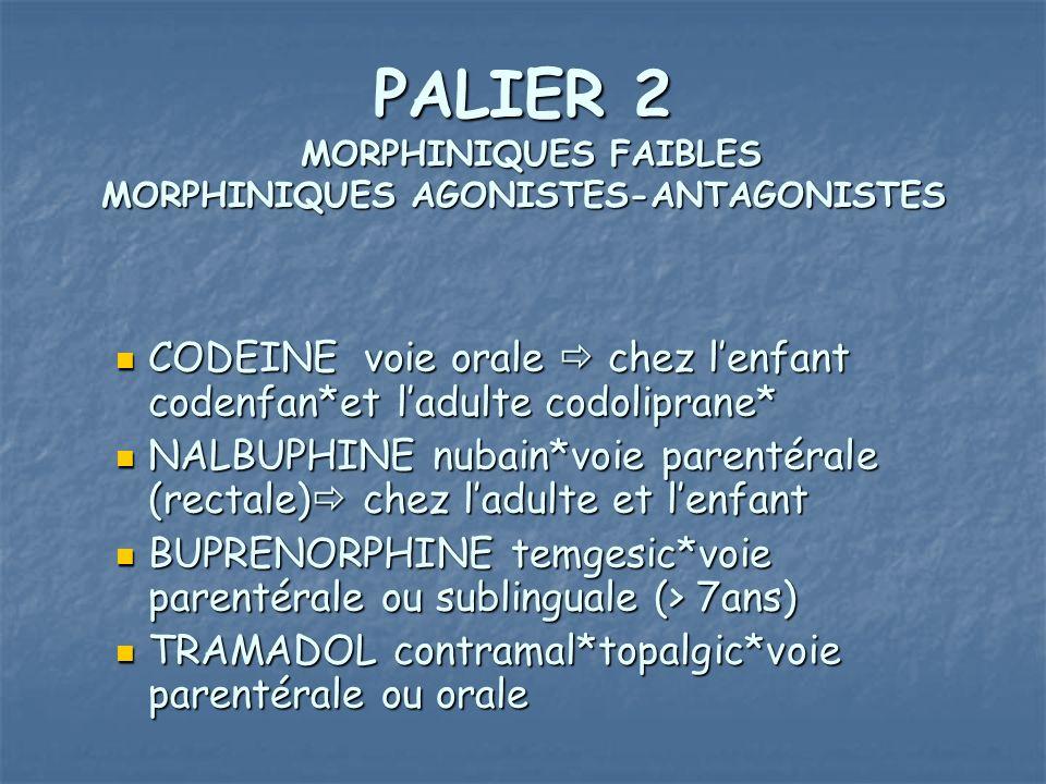 PALIER 2 MORPHINIQUES FAIBLES MORPHINIQUES AGONISTES-ANTAGONISTES