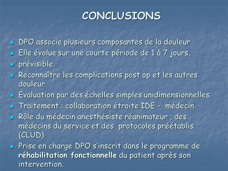 CONCLUSIONS DPO associe plusieurs composantes de la douleur